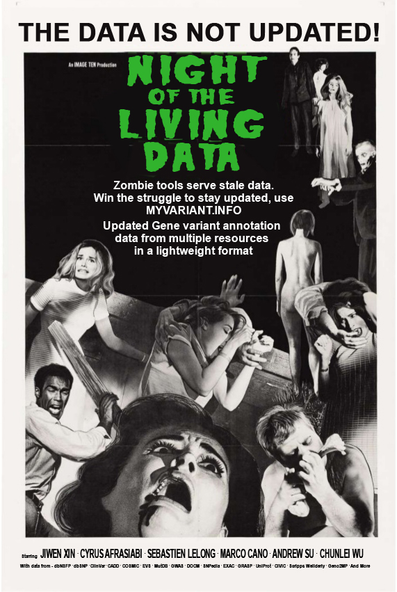 night-of-the-living-data-mo-1